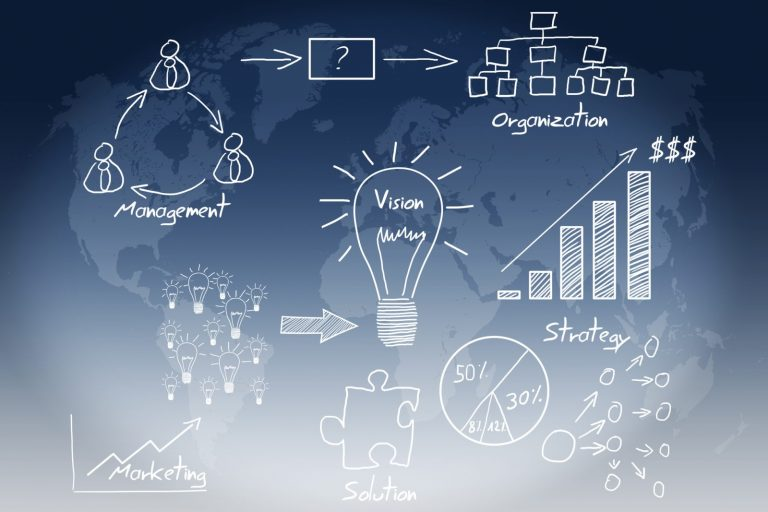 How Does Strategy Affect Your Bottom Line?