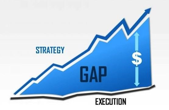How Does Execution Affect Your Bottom Line?